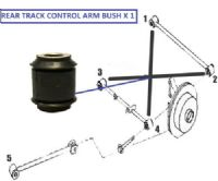 Nissan X-Trail 2.2TD T30 - YD22DDTi (06/2001-05/2007) - Track Control Parallel Arm Bush